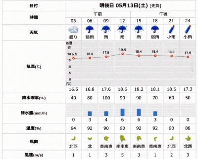 真鶴 雨予報