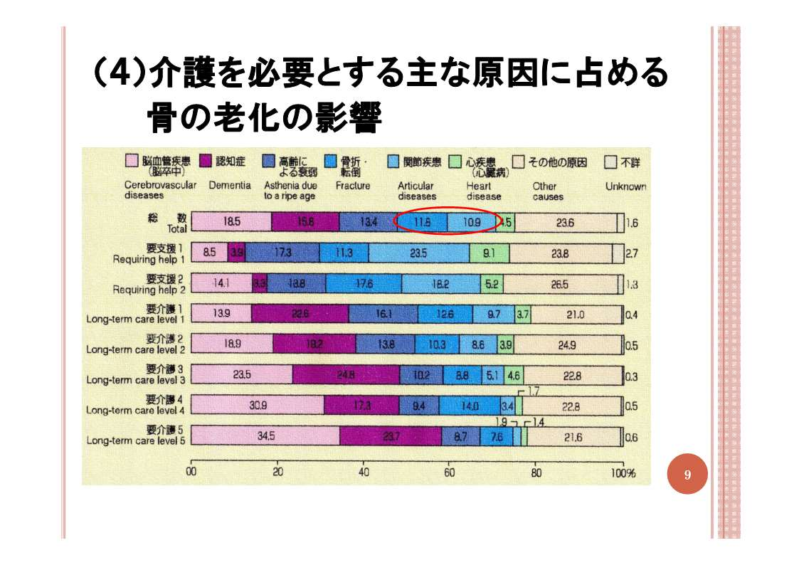 田村典子先生高大講義(2017年4月14日)_9