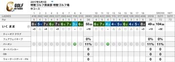 20170501_明智ゴルフ倶楽部 明智ゴルフ場