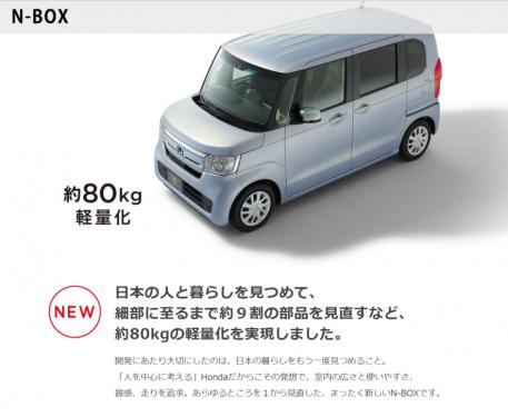 新型N-BOX軽量化