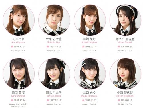AKB48 壁掛け写真