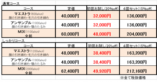 ウルティマ料金表