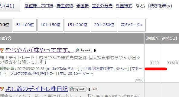 人気ブログランキングへ☆