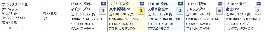 安田記念_01