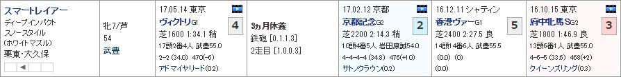 鳴尾記念_01