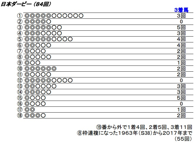 18_日本ダービー