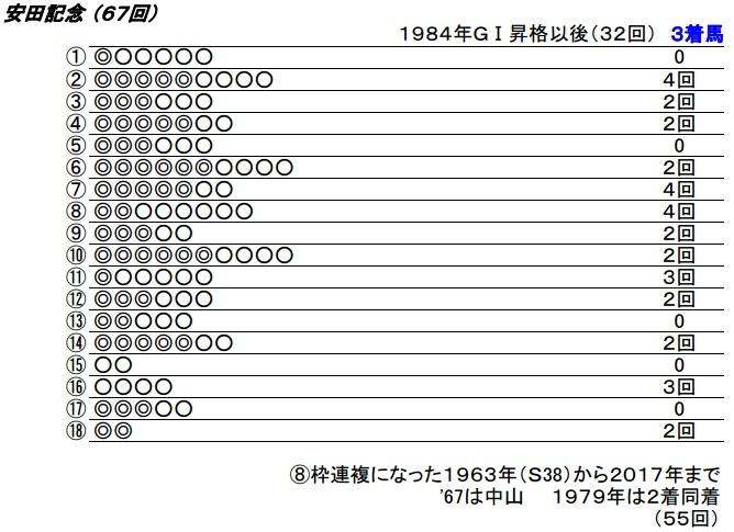18_安田記念