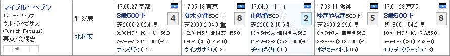 ラジオNIKKEI賞_01