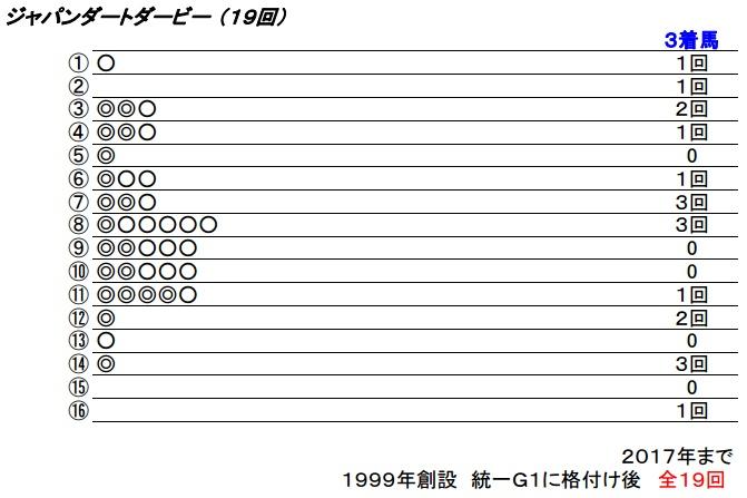 18_ジャパンダートダービー