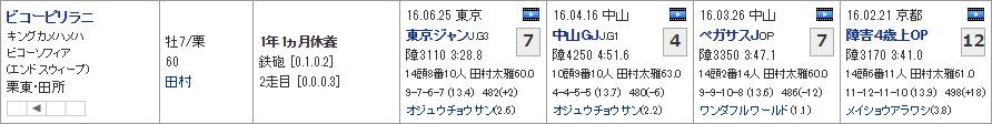 小倉サマーJ_01