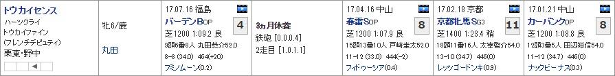 北九州記念_02