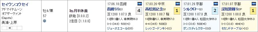 スプリンターズS_02