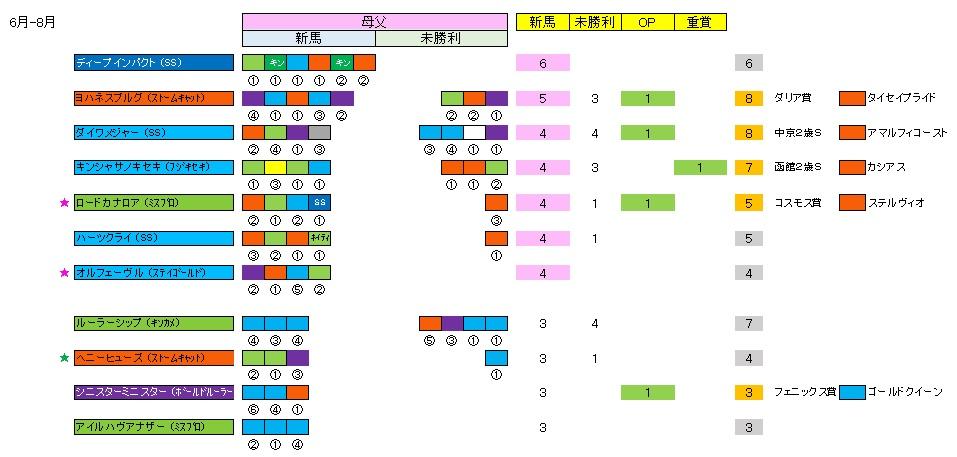 2sai_2.jpg