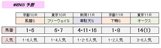 5_21_win5.jpg