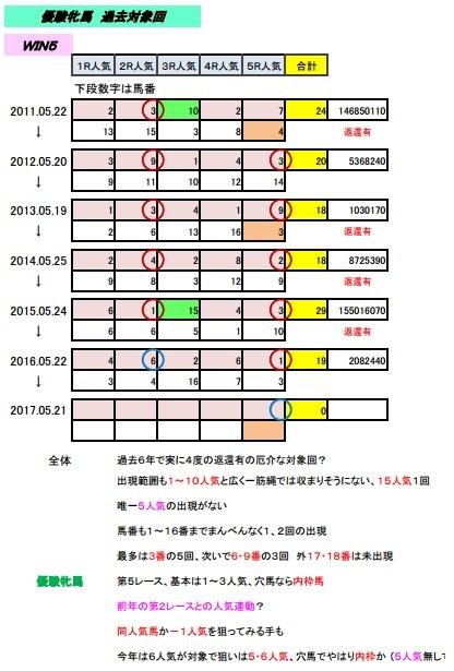 5_21_win5a.jpg
