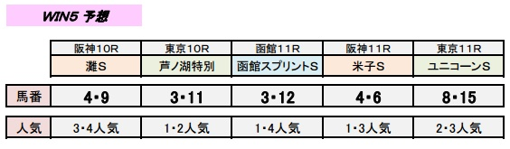 6_18_win5.jpg