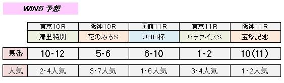 6_25_win5.jpg