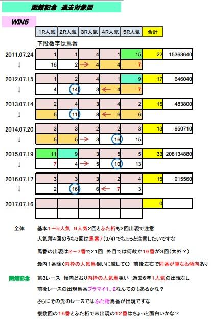 7_16_win5a.jpg