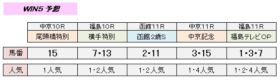 7_23_win5.jpg