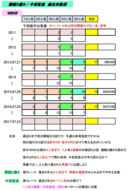 7_23_win5a.jpg