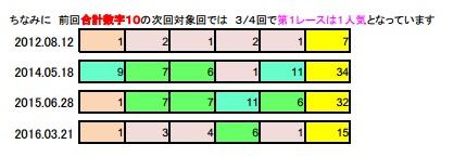 7_23_win5b.jpg