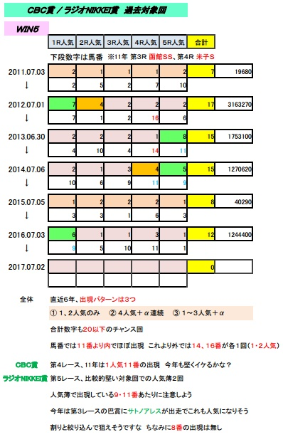 7_2_win5a.jpg