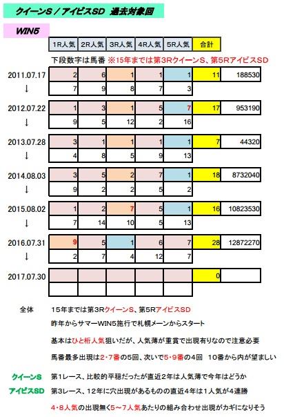 7_30_win5a.jpg