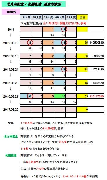 8_20_win5a.jpg