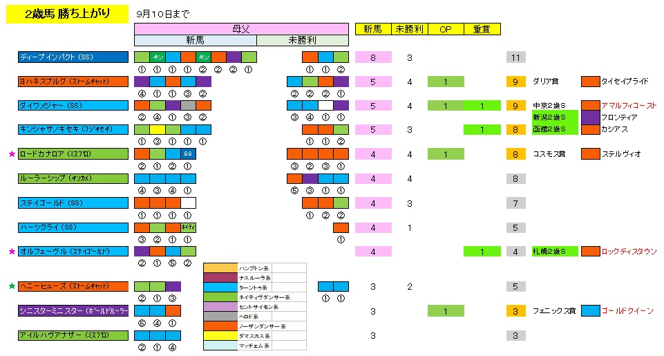 9_10_2saiba.jpg