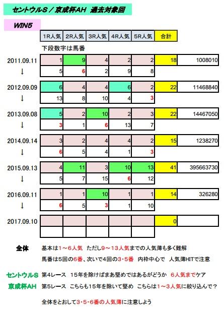 9_10_win5a.jpg