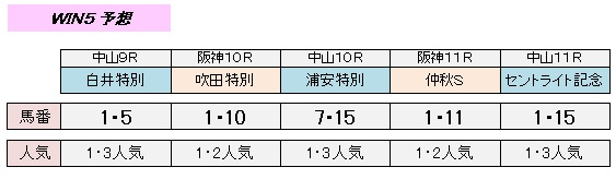 9_17_win5.jpg