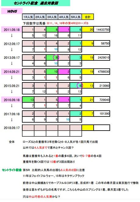9_17_win5a.jpg