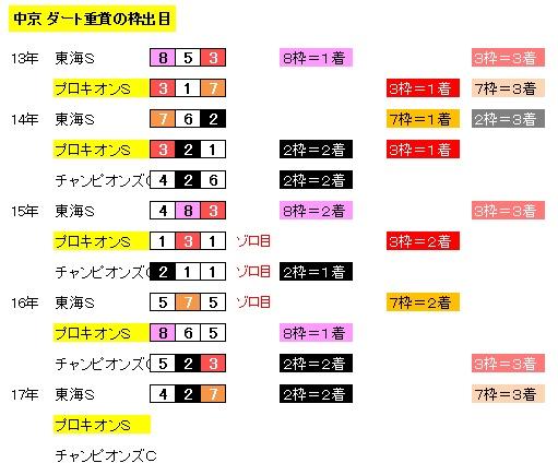 cyukyo_d.jpg