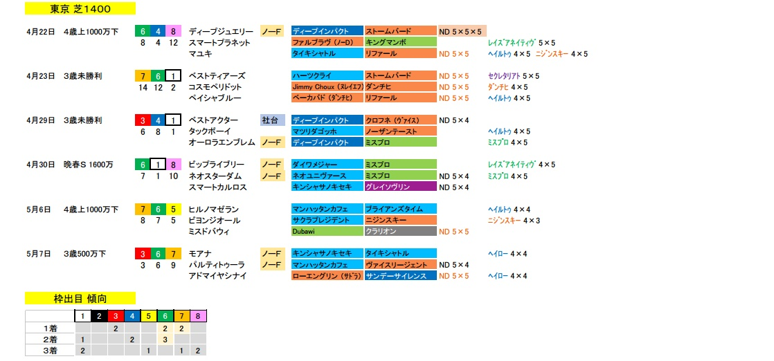 tokyo1400.jpg