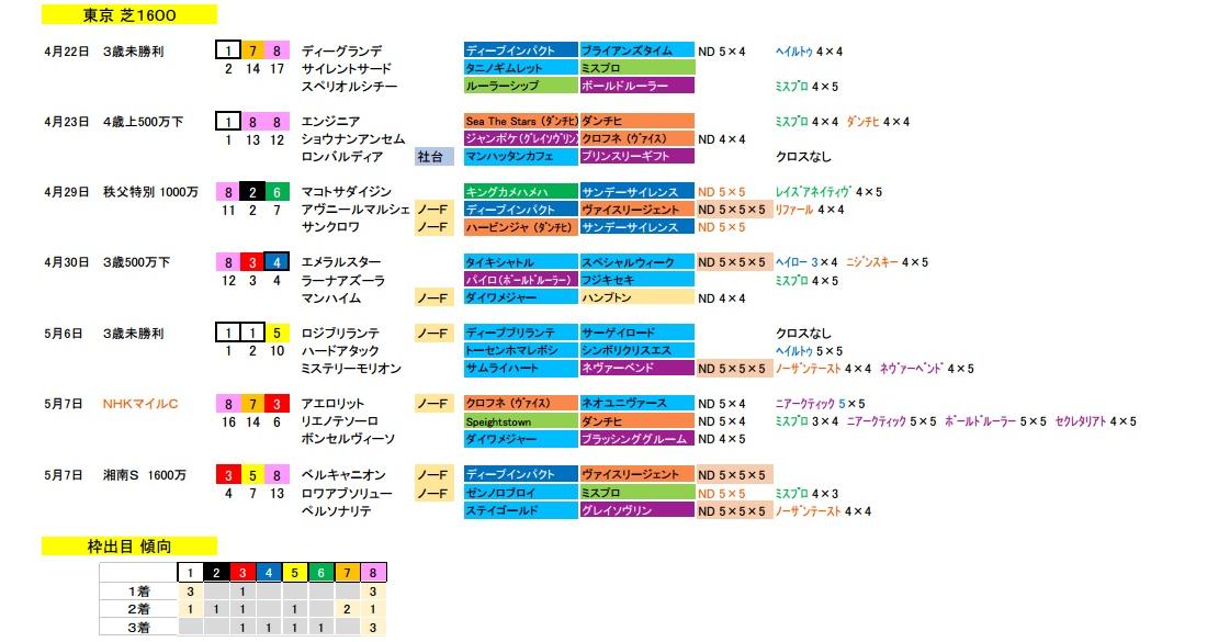 tokyo1600.jpg