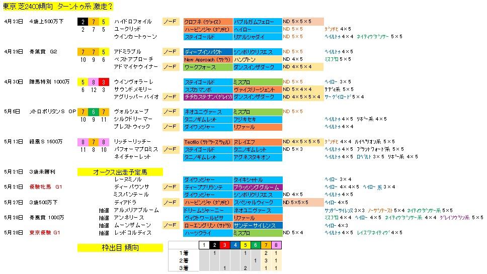 tokyo2400_20170516094741220.jpg