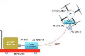 Aerosense_ZMP_autocar-drone_image2.png