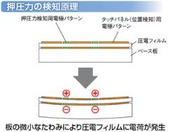 Ele-parts_2026_trend_image4.jpg