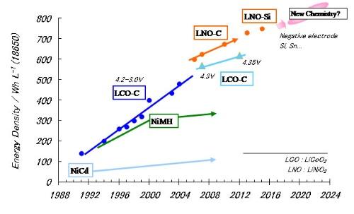 Ele-parts_2026_trend_image5.jpg
