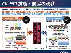 JOLED_printing_OLED_process_technology_image1.jpg