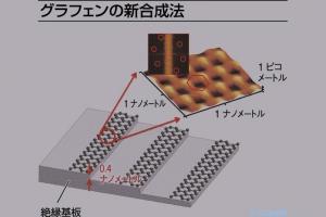 Kanagawa_graphene_image1.jpg