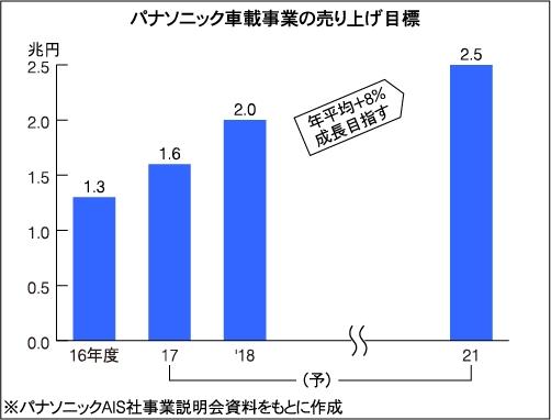 PanaAIS_result_forecast_16-21_image1.jpg