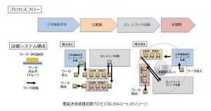 Shimazu_ELTRA-coat_image1.jpg