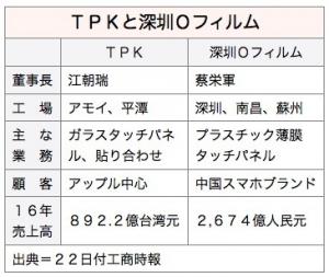 TPK_O-film_image1.jpg