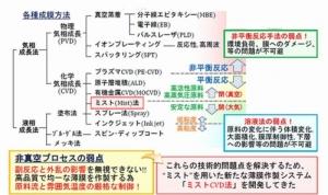 mistCVD_image1.jpg