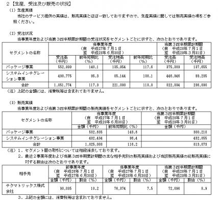 ビーブレイクシステムズ(3986)IPO幹事