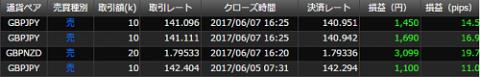 シストレ24取引結果6月2週目