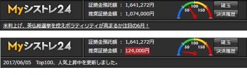 MYシストレ24運用結果