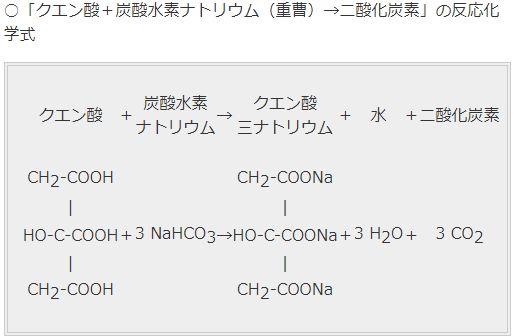 炭酸水の作り方(クエン酸+重曹