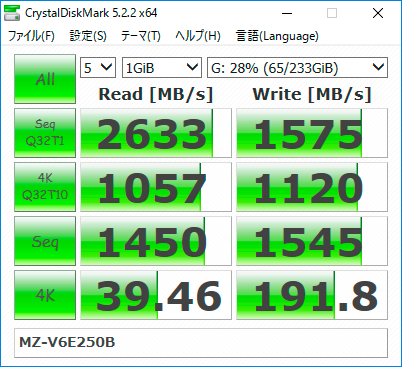 【CrystalDiskMark 5.2.2】SSD 960 EVO M.2 MZ-V6E250B/IT